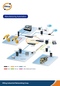 overview of riordan manufacturing wan security Technology overview for sd-wan  visibility and security  service supply chain it supply chain logistics supply chain manufacturing supply chain planning supply .